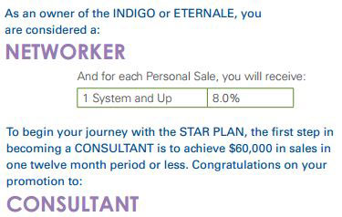 networker rewards sale Indigo SCIO Biofeedback system, Eternale Beauty system